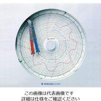 国際チャート 温湿度記録計 8日用 KC10-WW 1個 1-5514-11 (直送品)