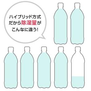 1日に2Lペットボトル6本以上のたっぷり除湿