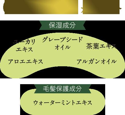 6種類のボタニカル成分