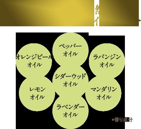 7種類の天然エッセンシャルオイル*配合