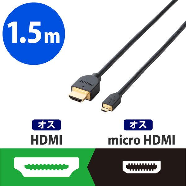 エレコム HDMIミニ 1.5m