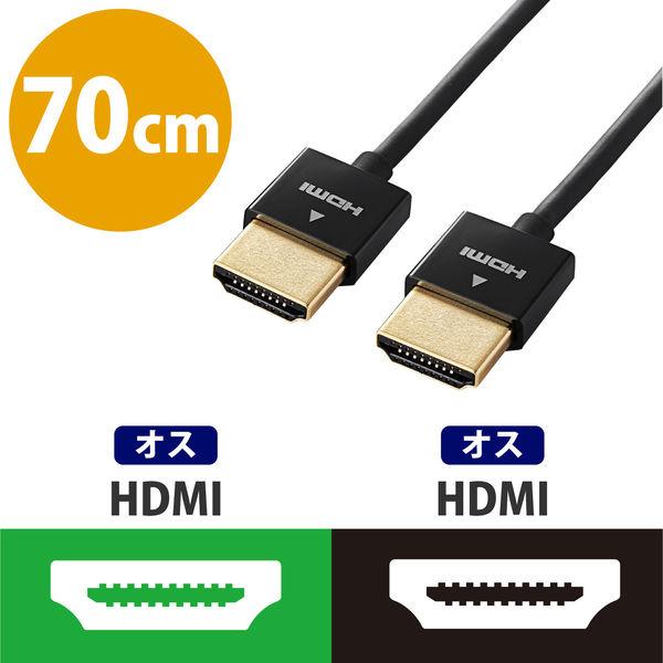 エレコム イーサネット対応スーパースリムHDMIケーブル(A-A) DH-HD14SS07BK (直送品)