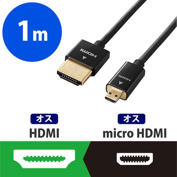 エレコム イーサネット対応スーパースリムHDMIケーブル(A-D) DH-HD14SSU10BK (直送品)