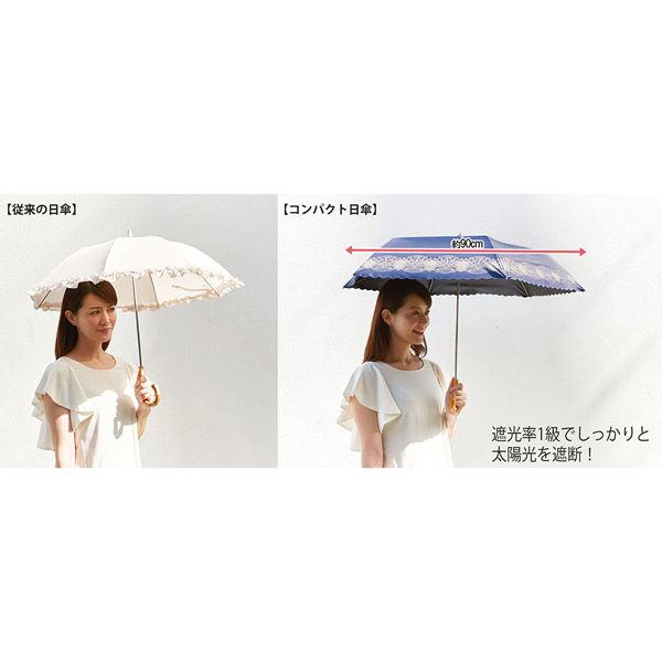 遮光1級 コンパクト 日傘