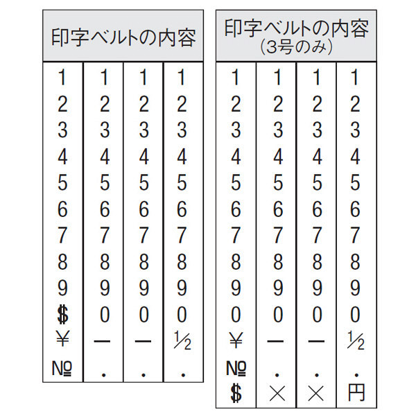 シャチハタ 欧文4連 4号 ゴシック体 CF-44G (取寄品)