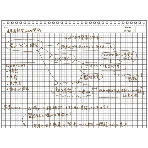 ノート ニーモシネ A4 方眼5mm