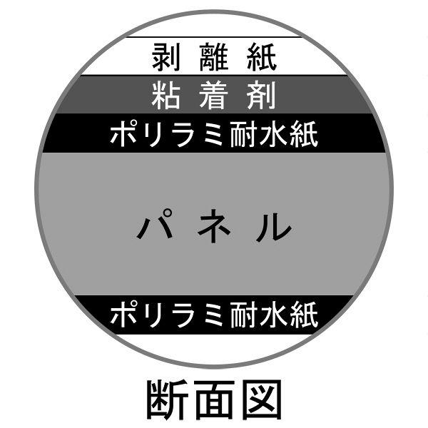 プラチナ万年筆 ハレパネ(R)ソラーズ B1判(1100×800mm) 厚さ5mm 5枚