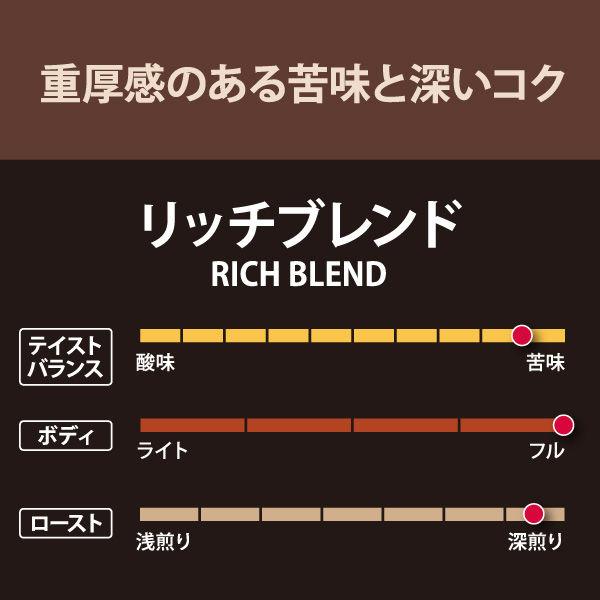 【焙煎珈琲】リッチブレンド/200g