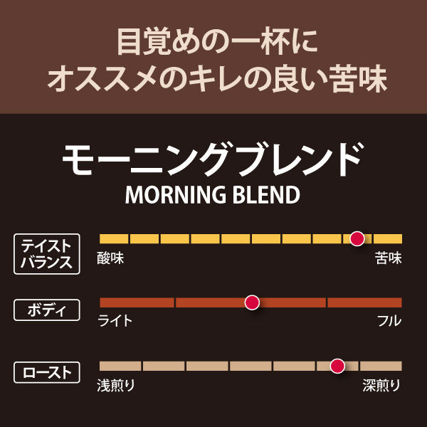 【焙煎珈琲】モーニングブレンド/200g