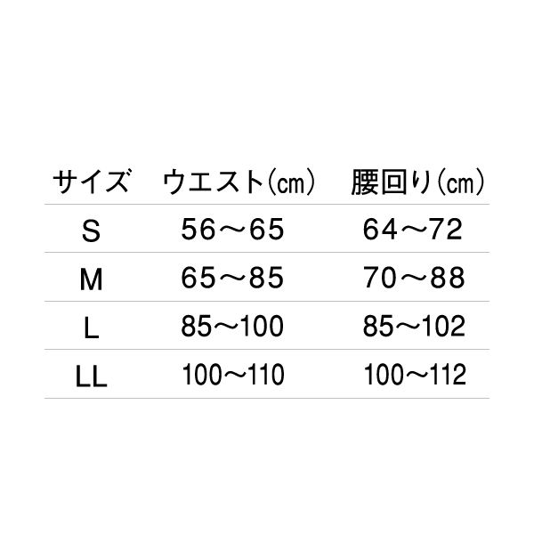 胴当て 腰部保護ベルト NEW スーパーリリーフ(男女兼用) グレー・ブルー S 4099100501 1個 ミドリ安全 (直送品)