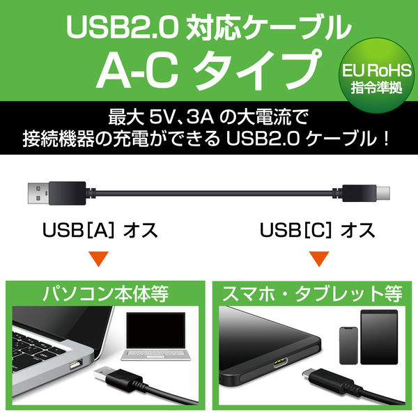 エレコム USB TypeCケーブル2m