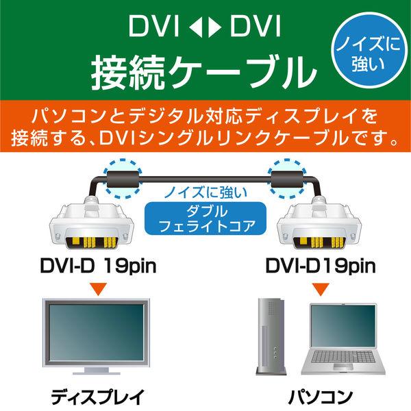 DVI-D24ピンケーブル 1.5m