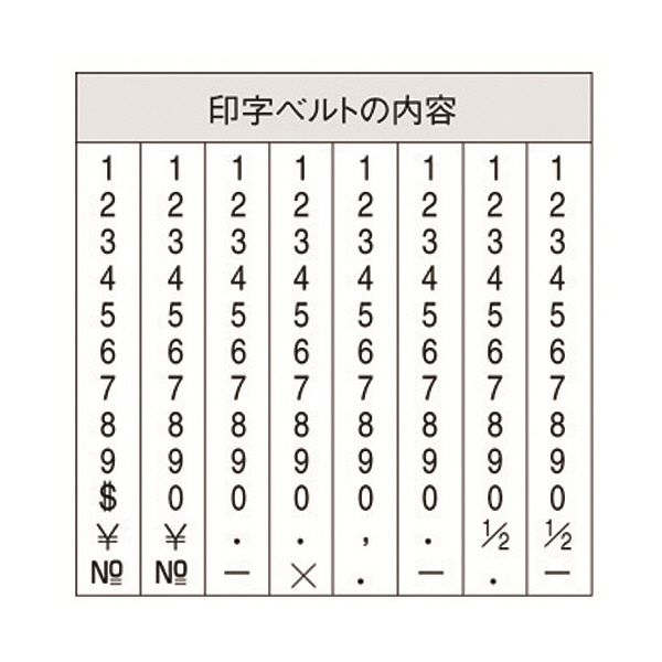 シャチハタ 回転ゴム印 エルゴグリップ 欧文8連 5号 ゴシック CF-85G 1個(直送品)