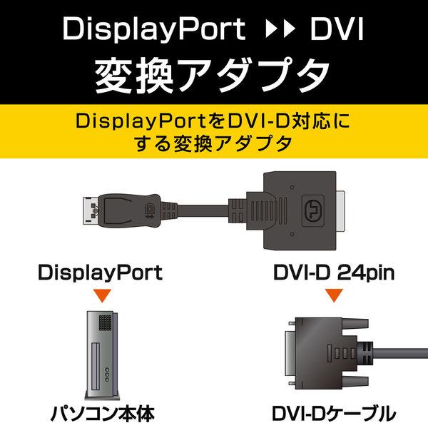 miniDisplayポート-DVI変換