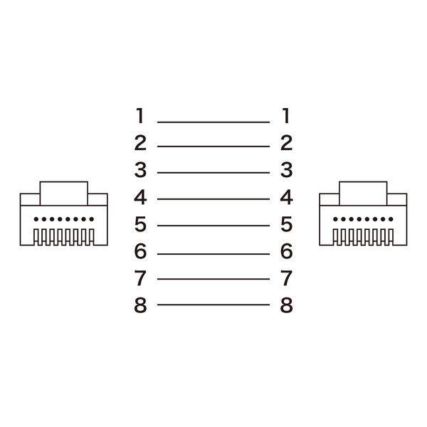 サンワサプライ カテゴリ5/350M単線ケーブル KB-10T350-50N 1個 (直送品)