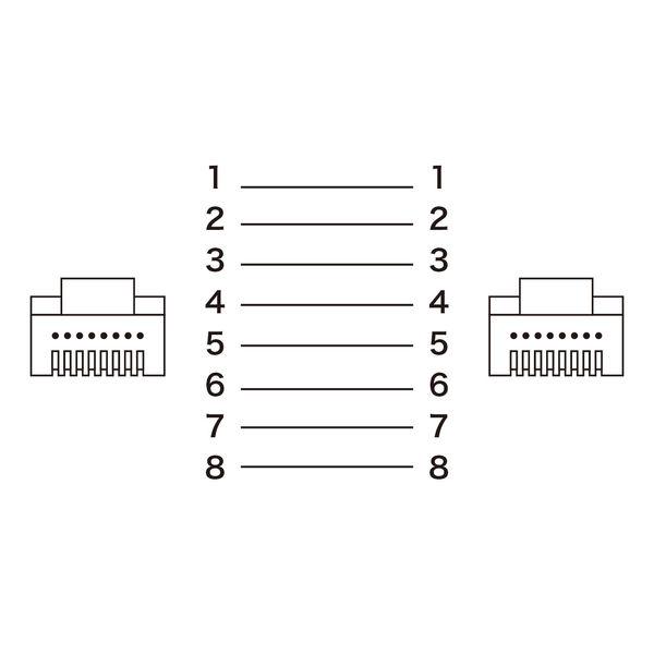 サンワサプライ UTPエンハンスドカテゴリ5ハイグレード単線ケーブル KB-10T5-60N 1個 (直送品)