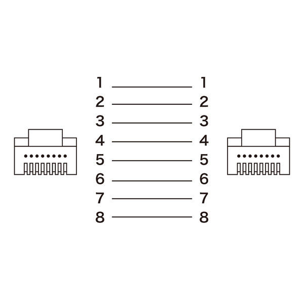 サンワサプライ UTPエンハンスドカテゴリ5ハイグレード単線ケーブル KB-10T5-90N 1個 (直送品)