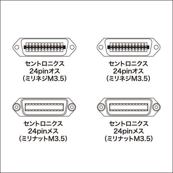 サンワサプライ GP-IBケーブル KB-GPIB2KN 1本 (直送品)
