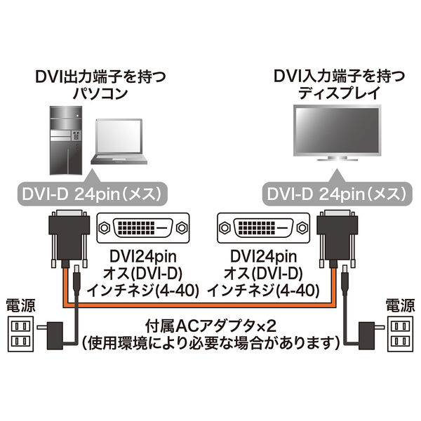 サンワサプライ DVI光ファイバケーブル(シングルリンク)50m KC-DVI-FB50 1本 (直送品)