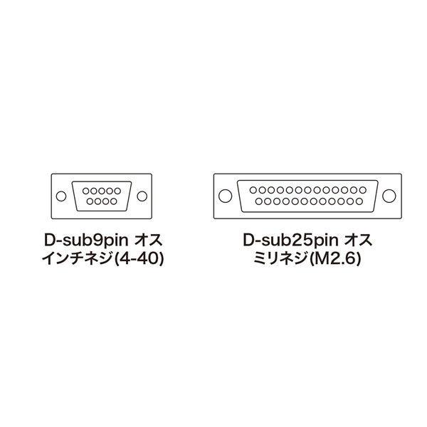 サンワサプライ RS-232Cケーブル KRS-3102N 1本 (直送品)