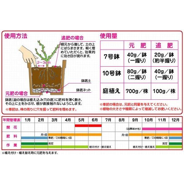 花ごころ バラの肥料 1.8kg