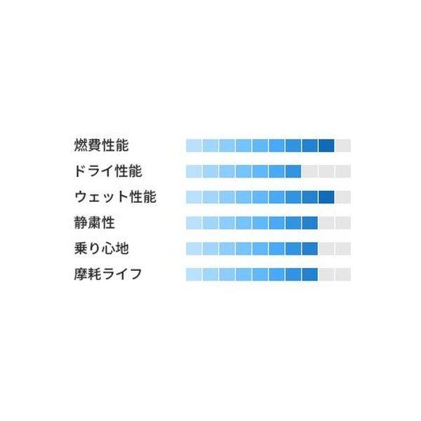 【カー用品・自動車用タイヤ】トーヨータイヤ・プロクセス PROXES CF2 195/60 R15 1個(直送品)