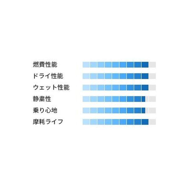 【カー用品・自動車用タイヤ】トーヨータイヤ・トランパス TRANPATH mpZ 205/65 R16 1個(直送品)
