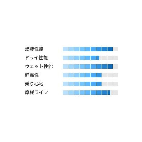 【カー用品・自動車用タイヤ】トーヨータイヤ・ナノエナジー NANOENERGY3 PLUS 225/40 R18 1個(直送品)
