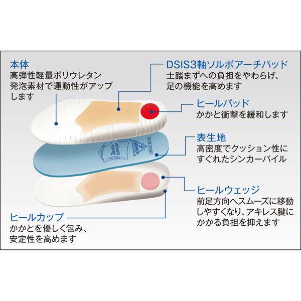 ソルボセイン DSISソルボランニング L 61258 1足 (取寄品)