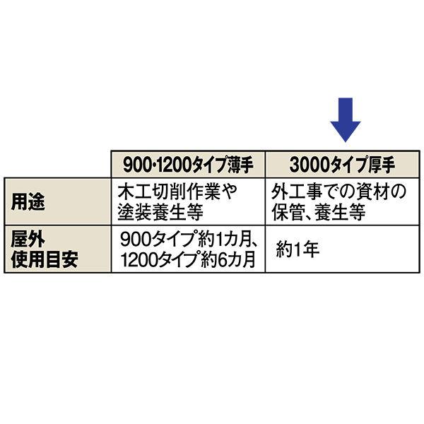ブルーシート3000厚手3.6×4.5m