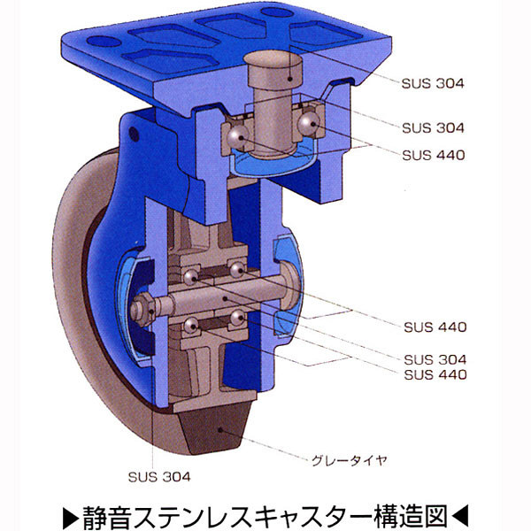 カナツー 静音 樹脂/ステンレス台車150kg ハンドル折畳 PLA150ST-DX (直送品)