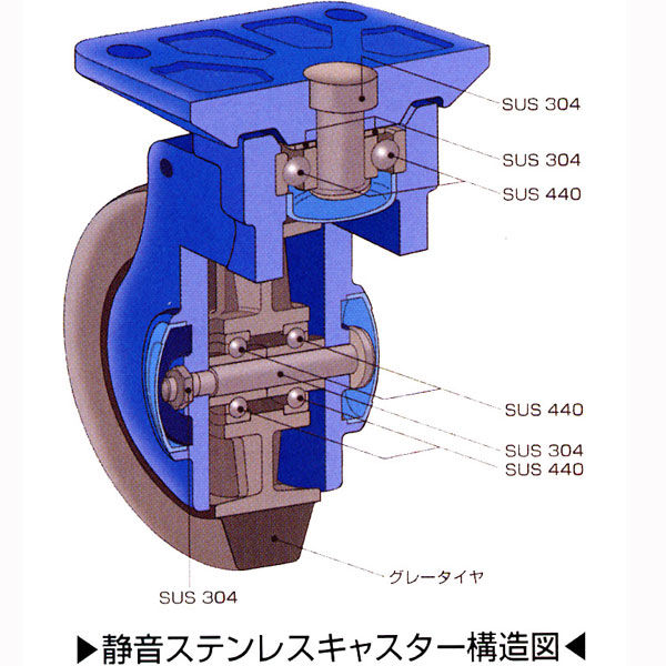 カナツー 静音 樹脂/ステンレス台車300kgハンドル折畳 PLA300ST-DX (直送品)