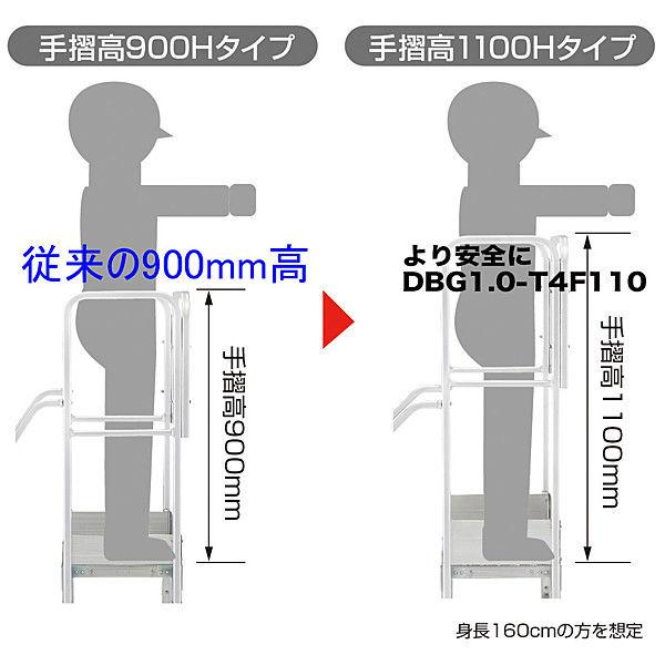 Hasegawa(長谷川工業) アルミ合金 作業足場台 DGB1.0用 手摺り フルセット DBG1.0-T5F110 1台 (直送品)