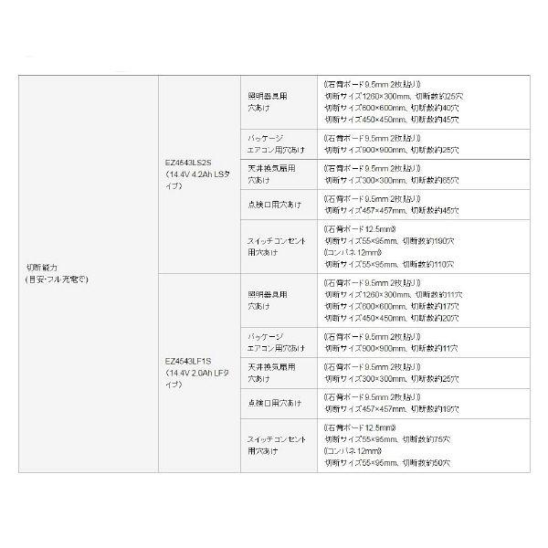 パナソニック Panasonic 充電角穴カッター EZ4543LF1S-B (直送品)