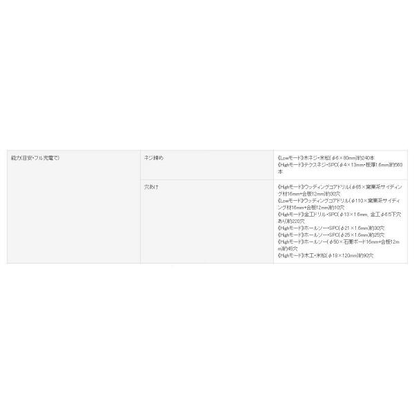 パナソニック Panasonic 充電ドリルドライバー14.4V 4.2Ah グレー EZ7442LS2S-H (直送品)