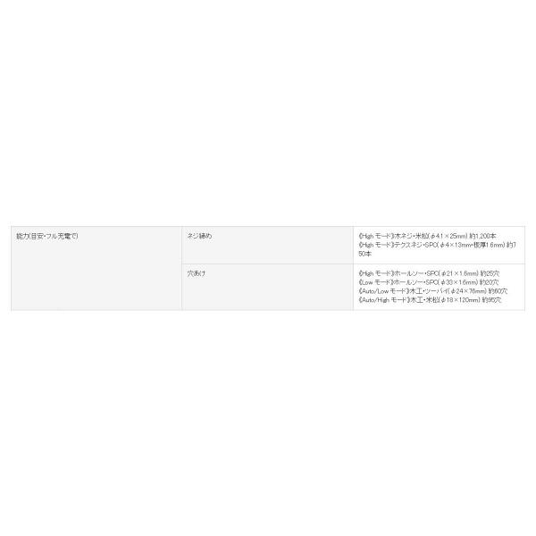 パナソニック Panasonic 充電自動変速ドリルドライバー14.4V 4.2AH グレー EZ7443LS2S-H (直送品)