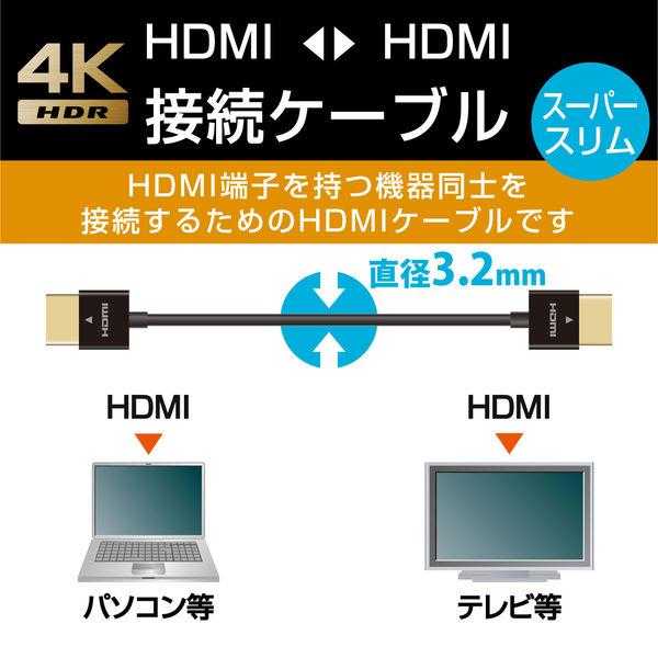 エレコム HDMIケーブル スリム イーサネット対応 1m ブラック CAC-HD14SS10BK (直送品)