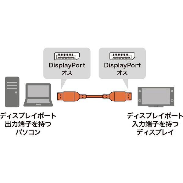 サンワサプライ DisplayPortケーブル 1m(Ver1.4) KC-DP1410 1本(直送品)
