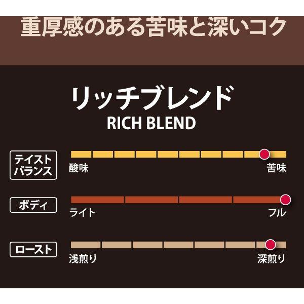 キャメル珈琲 カルディコーヒーファーム リッチブレンド 1袋(200g)