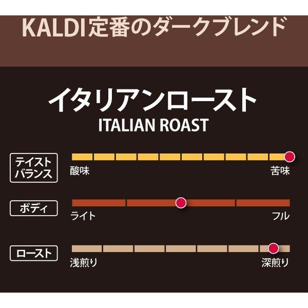 キャメル珈琲 カルディコーヒーファーム イタリアンロースト 1袋(200g)