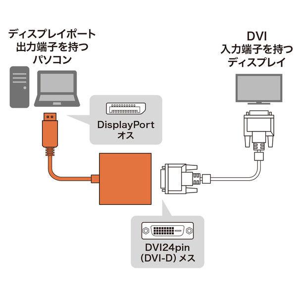 サンワサプライ DisplayPort-DVI変換アダプタ AD-DPDVA01 1個 (直送品)