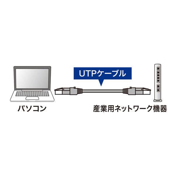 サンワサプライ CAT6H4LANケーブル 3m ブルー KB-T6H4-03BL (直送品)