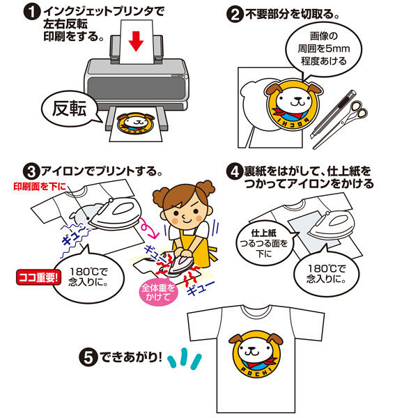 インクジェット洗濯に強いアイロンプリント