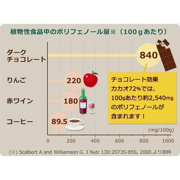 明治 チョコレート効果カカオ72% 1箱