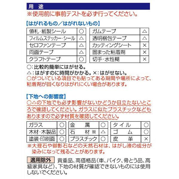 ヘンケルジャパン ロックタイトハケ塗りシールはがし ヘラ付き200ml 964283