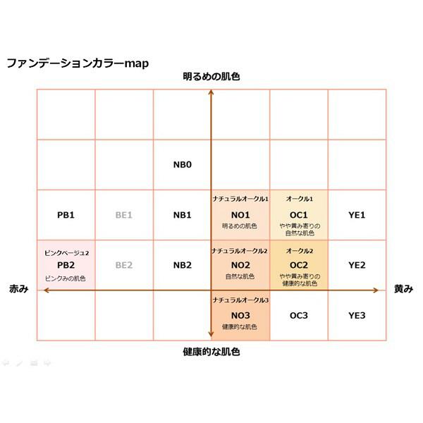 ファンデーショントルテN OC2