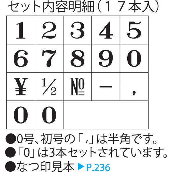 シャチハタ 柄付ゴム印 連結式 数字 5号 ゴシック体 GRN-5G (取寄品)