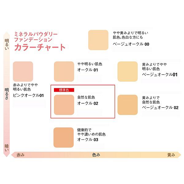 HABA ミネラルファンデ替 POC01