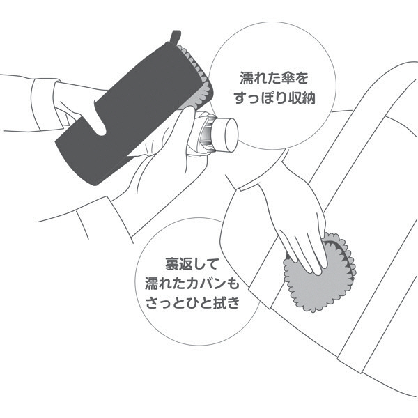SUSUかさケース抗菌ストライプBK1個