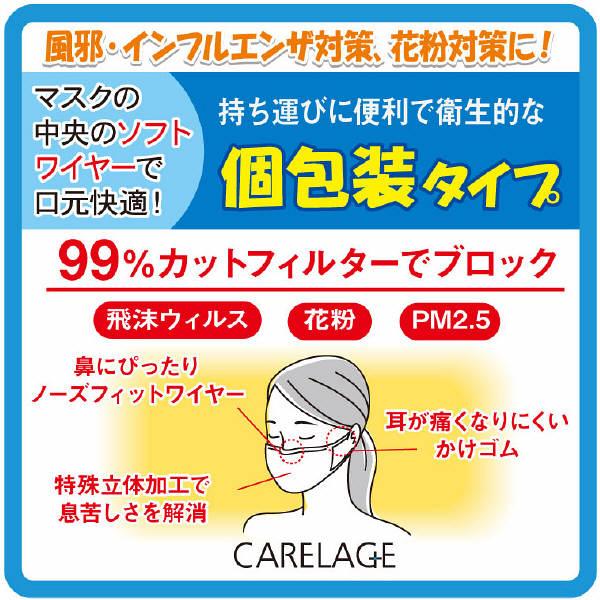 使い捨てマスク 個包装 40P